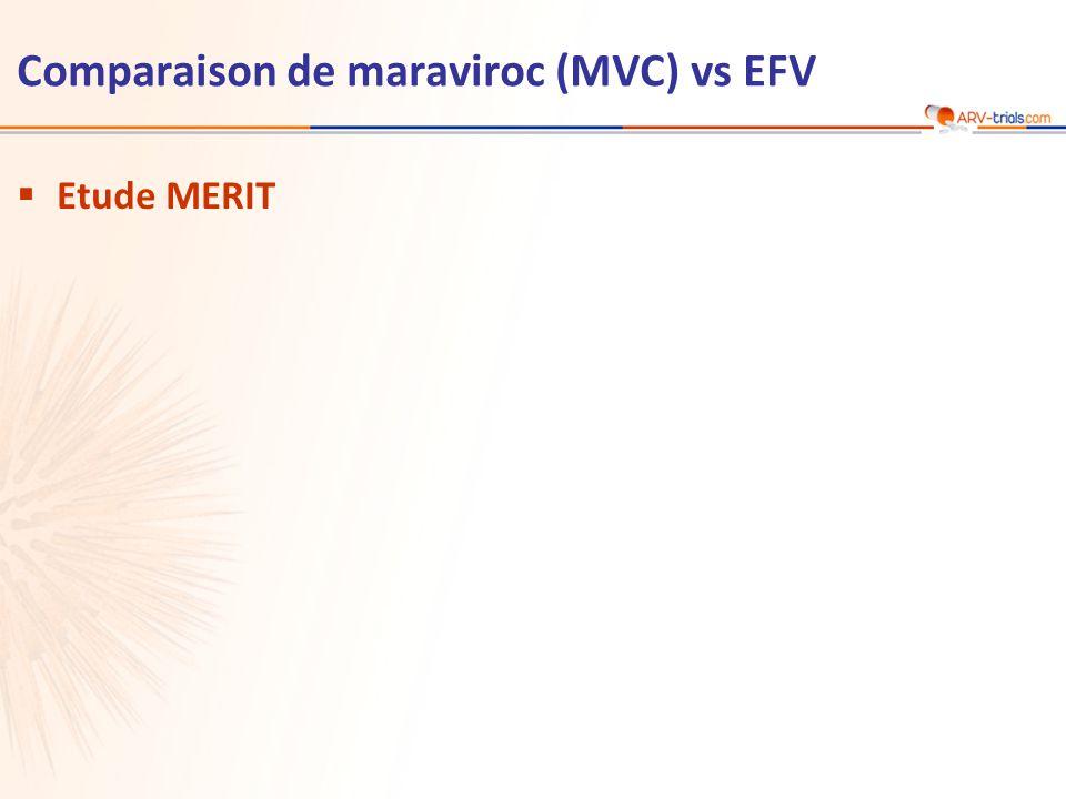 Comparaison de maraviroc (MVC) vs EFV Etude MERIT
