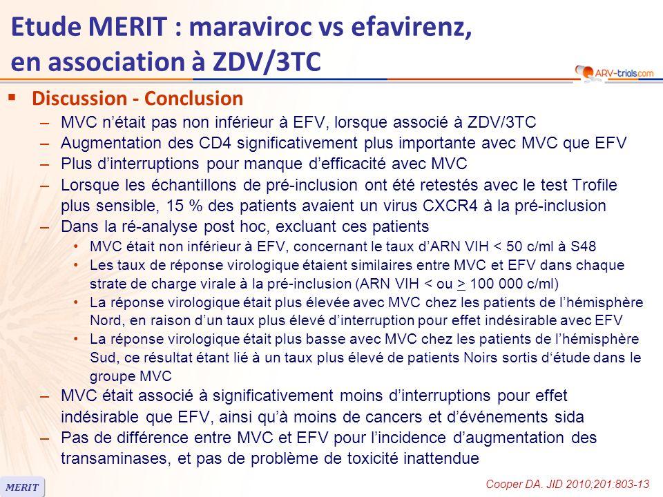 Etude MERIT : maraviroc vs efavirenz, en association à ZDV/3TC Discussion - Conclusion –MVC nétait pas non inférieur à EFV, lorsque associé à ZDV/3TC –Augmentation des CD4 significativement plus importante avec MVC que EFV –Plus dinterruptions pour manque defficacité avec MVC –Lorsque les échantillons de pré-inclusion ont été retestés avec le test Trofile plus sensible, 15 % des patients avaient un virus CXCR4 à la pré-inclusion –Dans la ré-analyse post hoc, excluant ces patients MVC était non inférieur à EFV, concernant le taux dARN VIH < 50 c/ml à S48 Les taux de réponse virologique étaient similaires entre MVC et EFV dans chaque strate de charge virale à la pré-inclusion (ARN VIH 100 000 c/ml) La réponse virologique était plus élevée avec MVC chez les patients de lhémisphère Nord, en raison dun taux plus élevé dinterruption pour effet indésirable avec EFV La réponse virologique était plus basse avec MVC chez les patients de lhémisphère Sud, ce résultat étant lié à un taux plus élevé de patients Noirs sortis détude dans le groupe MVC –MVC était associé à significativement moins dinterruptions pour effet indésirable que EFV, ainsi quà moins de cancers et dévénements sida –Pas de différence entre MVC et EFV pour lincidence daugmentation des transaminases, et pas de problème de toxicité inattendue MERIT Cooper DA.
