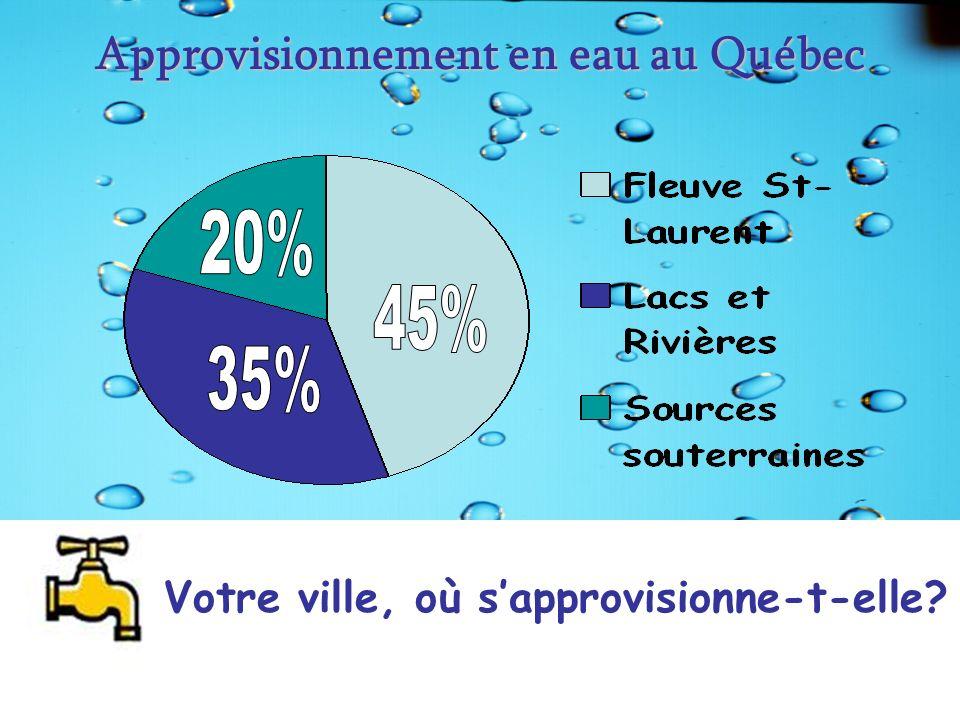 Approvisionnement en eau au Québec Votre ville, où sapprovisionne-t-elle?