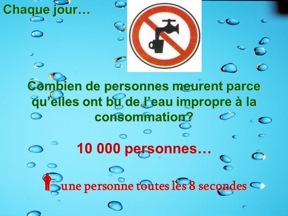 Combien de personnes meurent parce quelles ont bu de leau impropre à la consommation? 10 000 personnes… Chaque jour… une personne toutes les 8 seconde