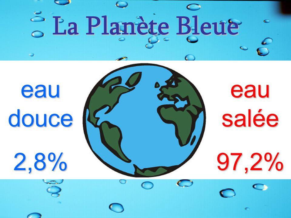 La Planète Bleue eau douce 2,8% eau salée 97,2%