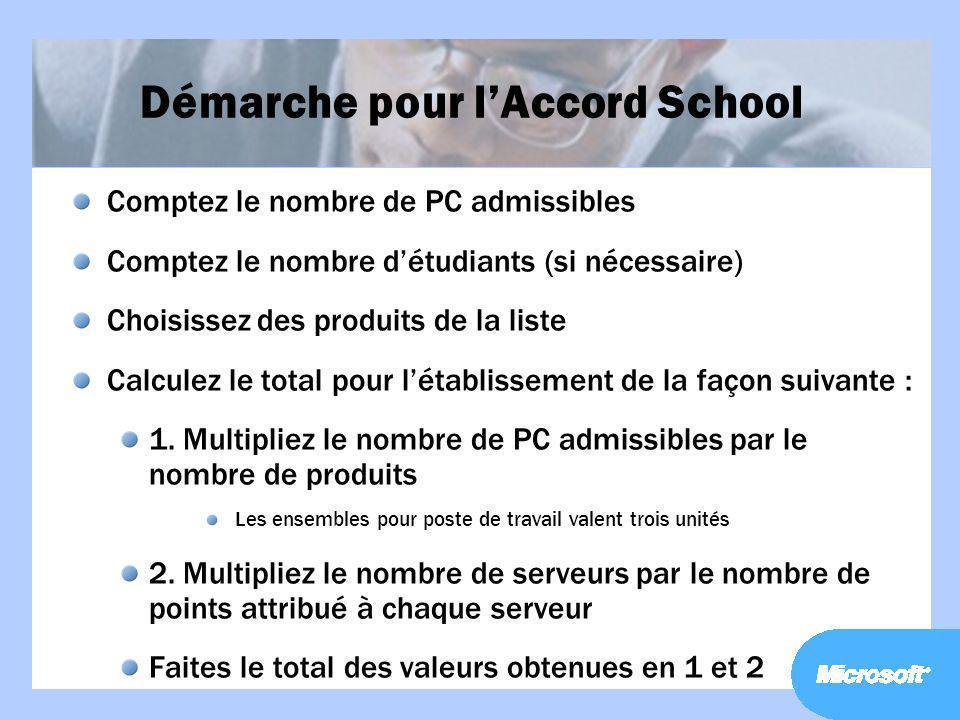 Démarche pour lAccord School Comptez le nombre de PC admissibles Comptez le nombre détudiants (si nécessaire) Choisissez des produits de la liste Calc