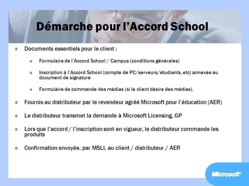 Démarche pour lAccord School Documents essentiels pour le client : Formulaire de lAccord School / Campus (conditions générales) Inscription à lAccord