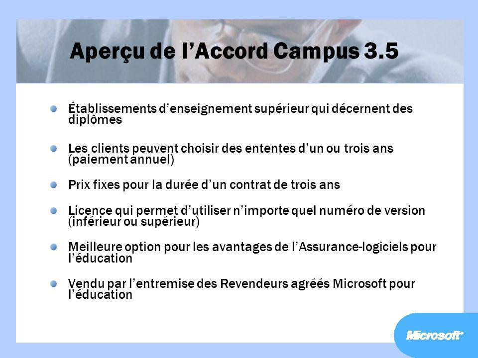 Aperçu de lAccord Campus 3.5 Établissements denseignement supérieur qui décernent des diplômes Les clients peuvent choisir des ententes dun ou trois a