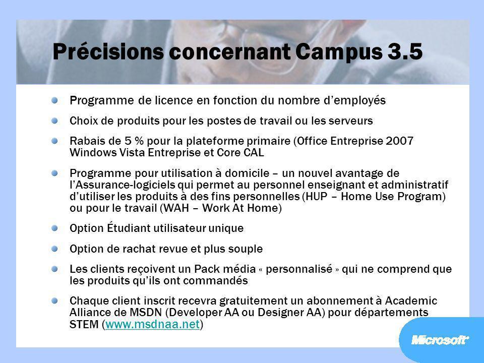 Précisions concernant Campus 3.5 Programme de licence en fonction du nombre demployés Choix de produits pour les postes de travail ou les serveurs Rab