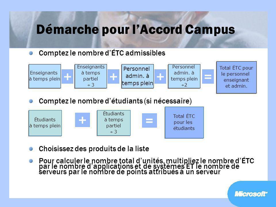 Démarche pour lAccord Campus Comptez le nombre dÉTC admissibles Comptez le nombre détudiants (si nécessaire) Choisissez des produits de la liste Pour