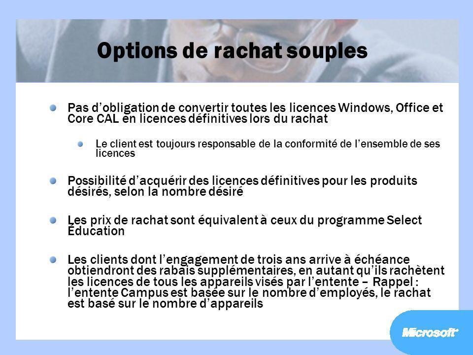 Options de rachat souples Pas dobligation de convertir toutes les licences Windows, Office et Core CAL en licences définitives lors du rachat Le clien