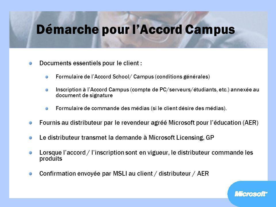 Démarche pour lAccord Campus Documents essentiels pour le client : Formulaire de lAccord School/ Campus (conditions générales) Inscription à lAccord C