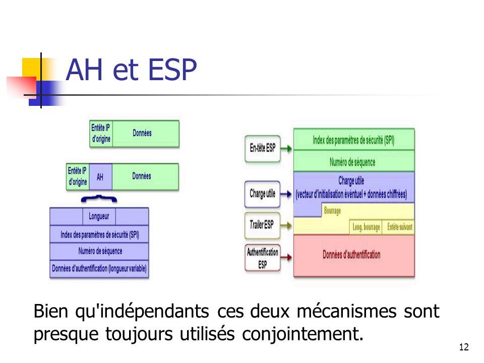 13 La gestion des clefs dans IPSEC Problème fondamental de lutilisation de cryptographie.