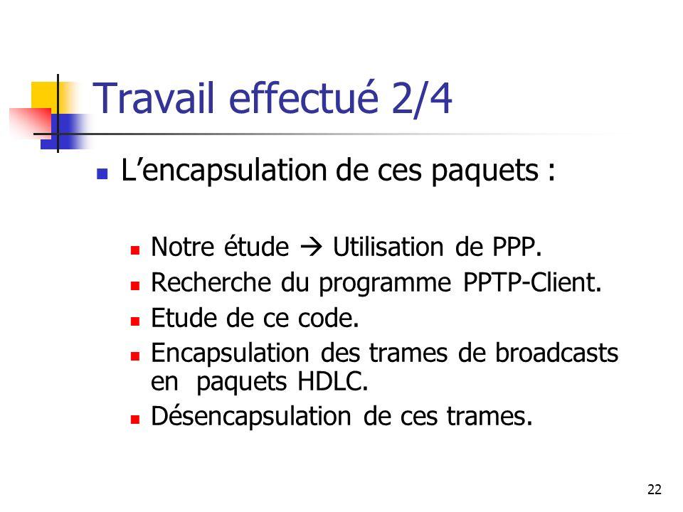 23 Travail effectué 3/4 Encaps_hdlc : Calcul de la FCS (Frame Check Séquence) en fonction de la longueur du paquet, afin de vérifier la validité des paquets lors de leur réception.