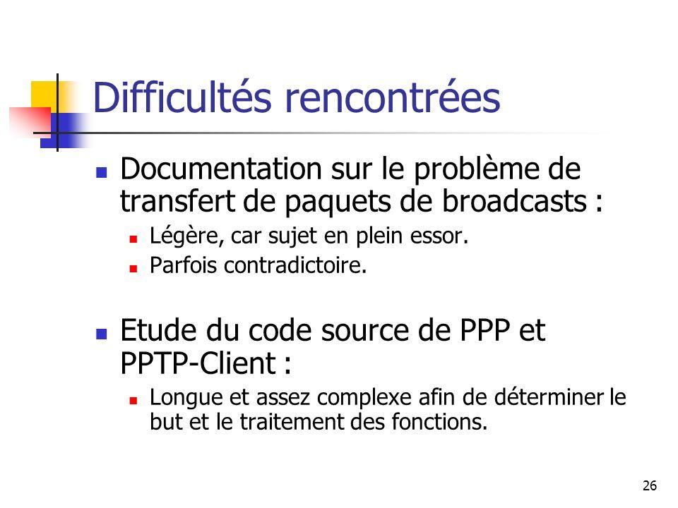 27 Conclusion Virtual Private Network : Domaine récent et en pleine évolution.