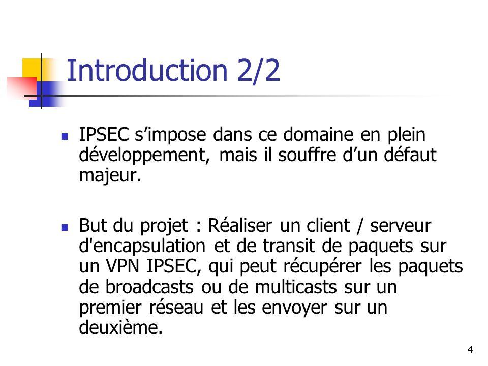 5 Fonctionnement de PPP (Point to Point Protocol) BUT : Transférer des données sur un lien synchrone ou asynchrone.