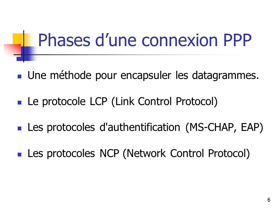 7 Fonctionnement de PPTP (Point to Point Tunneling Protocol) Principe : Créer des trames sous le protocole PPP et de les encapsuler dans un datagramme IP.
