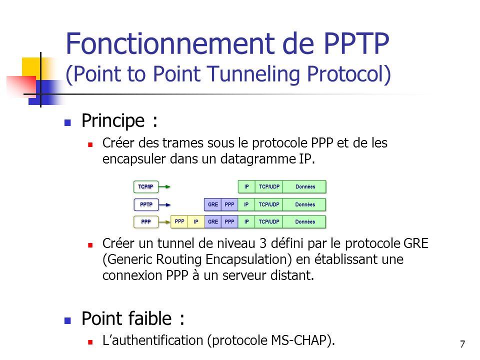 8 GRE (Generic Routing Encapsulation) Protocole ouvert.