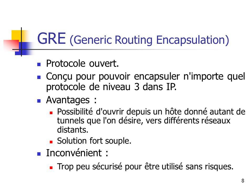 9 Fonctionnement de L2TP (Layer Two Tunnel Protocol) 1/2 Issu de la convergence de PPTP et L2F.