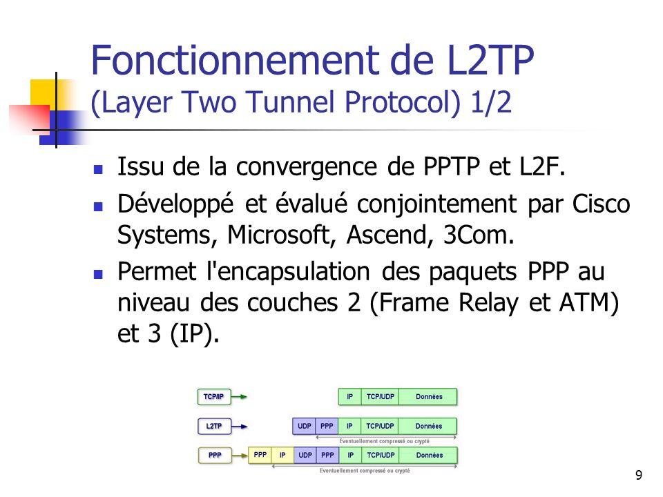 10 Fonctionnement de L2TP (Layer Two Tunnel Protocol) 2/2 Les 2 concepts de L2TP : Les concentrateurs d accès L2TP (LAC : L2TP Access Concentrator).
