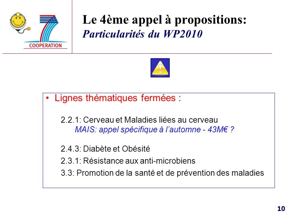 10 Le 4ème appel à propositions: Particularités du WP2010 Lignes thématiques fermées : 2.2.1: Cerveau et Maladies liées au cerveau MAIS: appel spécifi