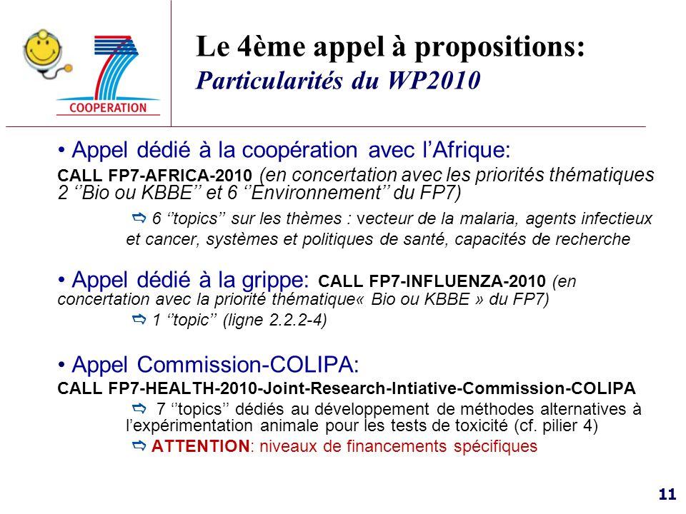 11 Le 4ème appel à propositions: Particularités du WP2010 Appel dédié à la coopération avec lAfrique: CALL FP7-AFRICA-2010 (en concertation avec les p