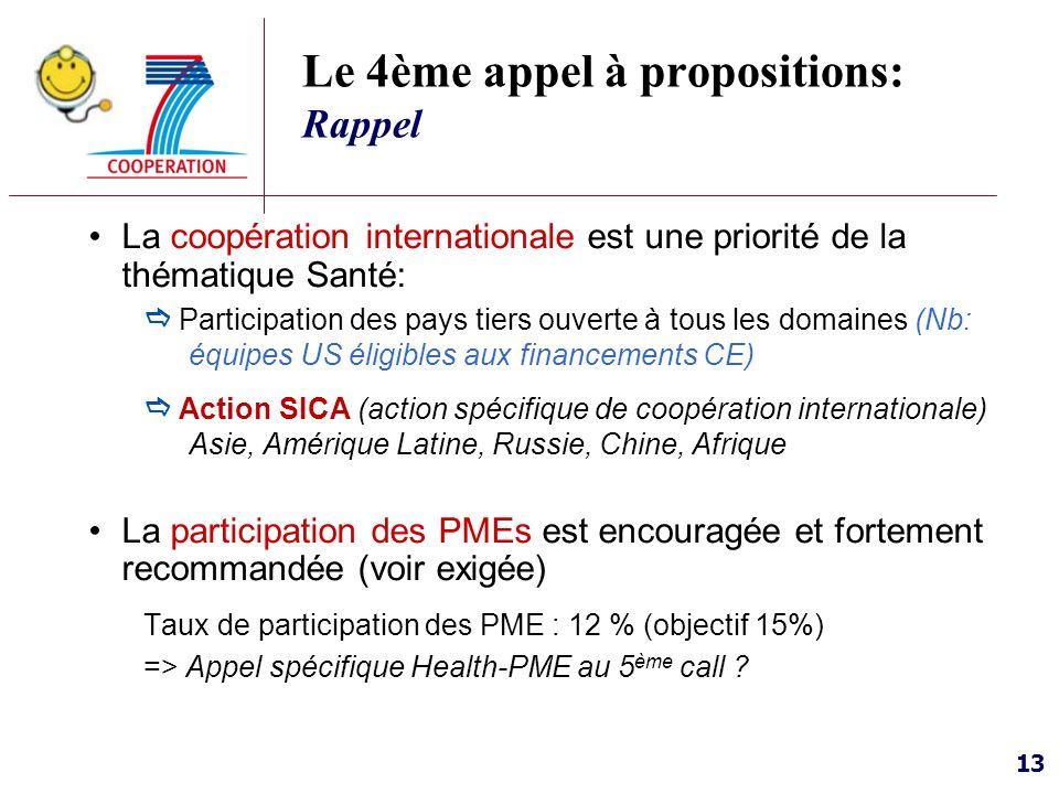 13 Le 4ème appel à propositions: Rappel La coopération internationale est une priorité de la thématique Santé: Participation des pays tiers ouverte à