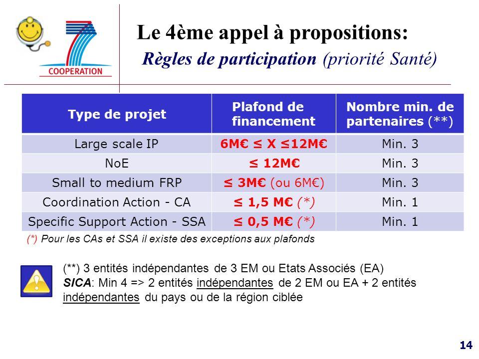 14 (*) Pour les CAs et SSA il existe des exceptions aux plafonds Le 4ème appel à propositions: Règles de participation (priorité Santé) Type de projet