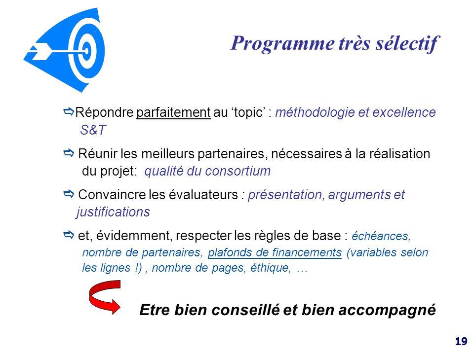19 Programme très sélectif Répondre parfaitement au topic : méthodologie et excellence S&T Réunir les meilleurs partenaires, nécessaires à la réalisat