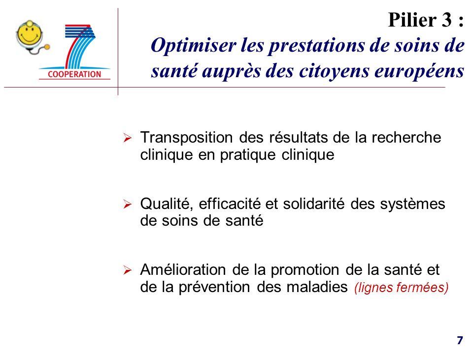 7 Pilier 3 : Optimiser les prestations de soins de santé auprès des citoyens européens Transposition des résultats de la recherche clinique en pratiqu