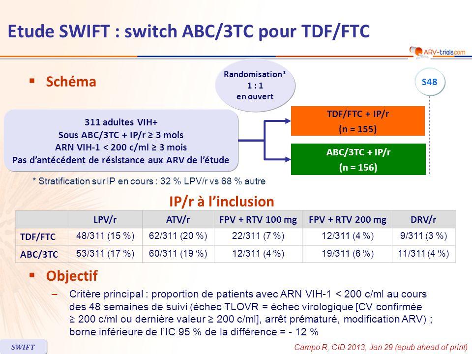 Etude SWIFT : switch ABC/3TC pour TDF/FTC Schéma Campo R, CID 2013, Jan 29 (epub ahead of print) LPV/rATV/rFPV + RTV 100 mgFPV + RTV 200 mgDRV/r TDF/F