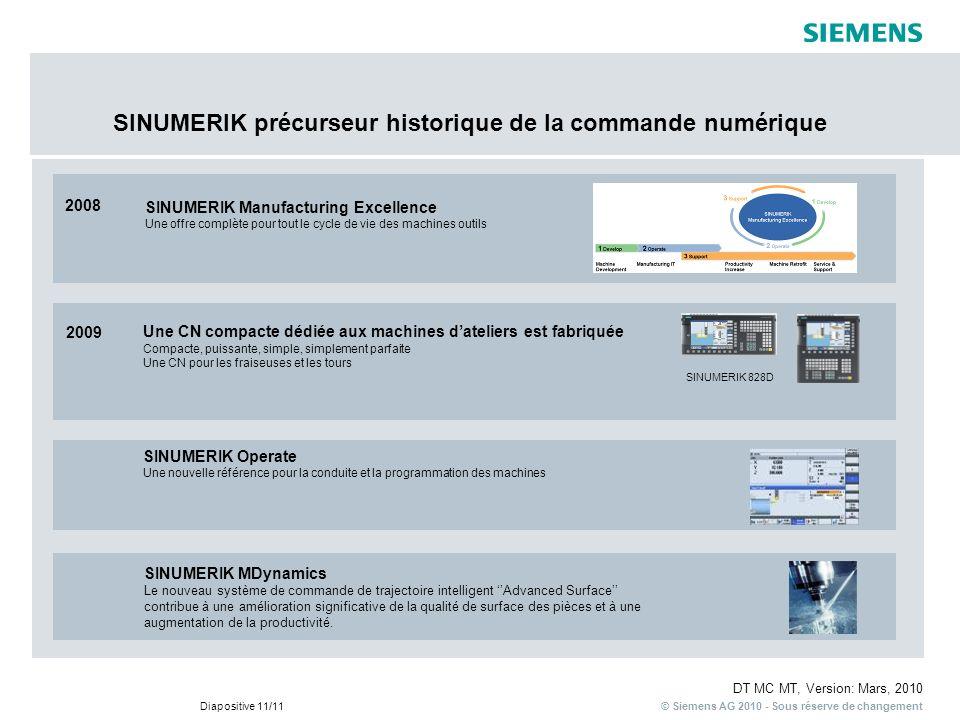 © Siemens AG 2010 - Sous réserve de changement DT MC MT, Version: Mars, 2010 Diapositive 11/11 SINUMERIK Manufacturing Excellence Une offre complète p