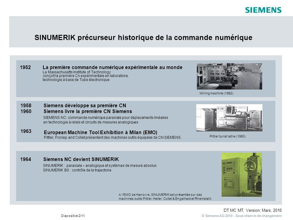 © Siemens AG 2010 - Sous réserve de changement DT MC MT, Version: Mars, 2010 Diapositive 2/11 Milling machine (1952) 1952La première commande numériqu