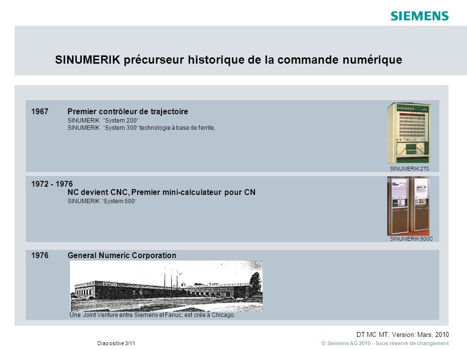 © Siemens AG 2010 - Sous réserve de changement DT MC MT, Version: Mars, 2010 Diapositive 3/11 1967Premier contrôleur de trajectoire SINUMERIK System 2