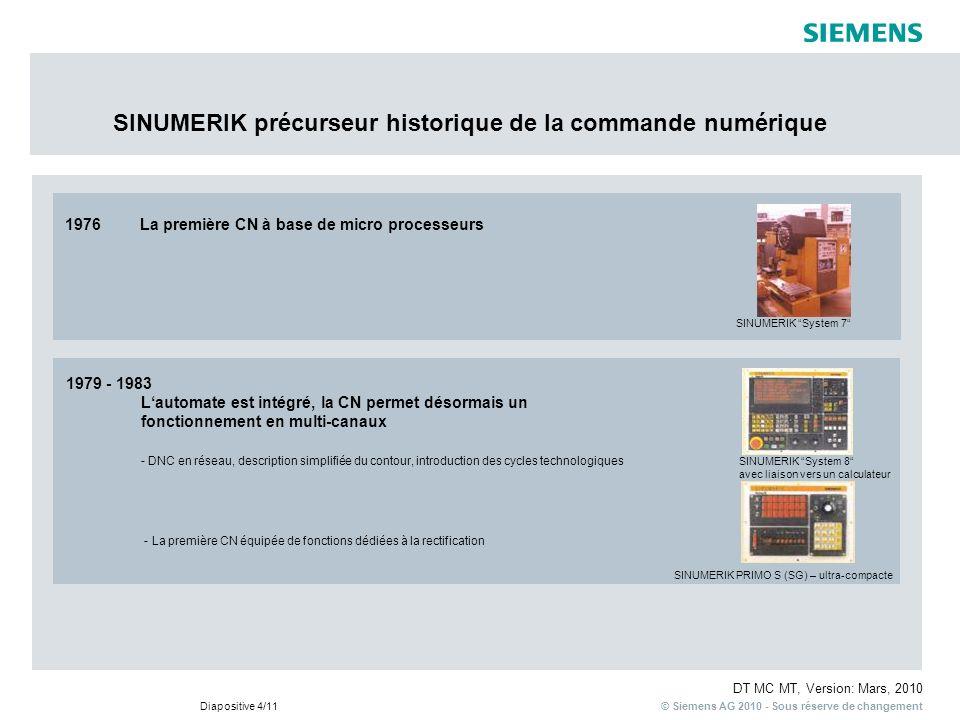 © Siemens AG 2010 - Sous réserve de changement DT MC MT, Version: Mars, 2010 Diapositive 4/11 * Gemeinchaftsentwicklung mit Fanuc ) 1976 La première C