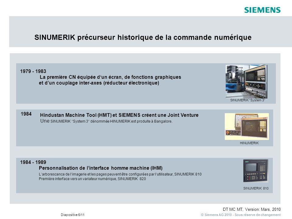 © Siemens AG 2010 - Sous réserve de changement DT MC MT, Version: Mars, 2010 Diapositive 5/11 1984 - 1989 Personnalisation de linterface homme machine