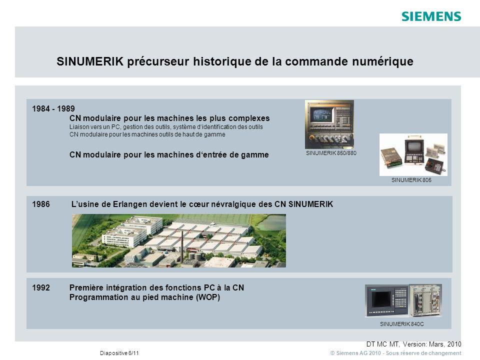 © Siemens AG 2010 - Sous réserve de changement DT MC MT, Version: Mars, 2010 Diapositive 6/11 1984 - 1989 CN modulaire pour les machines les plus comp