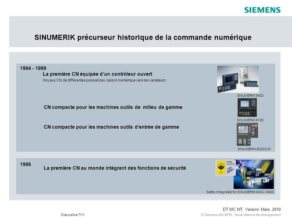 © Siemens AG 2010 - Sous réserve de changement DT MC MT, Version: Mars, 2010 Diapositive 7/11 1994 - 1999 La première CN équipée dun contrôleur ouvert