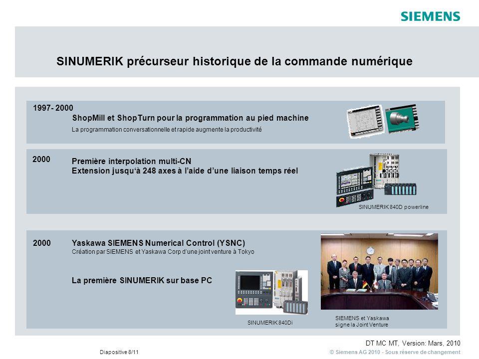 © Siemens AG 2010 - Sous réserve de changement DT MC MT, Version: Mars, 2010 Diapositive 8/11 1997- 2000 ShopMill et ShopTurn pour la programmation au