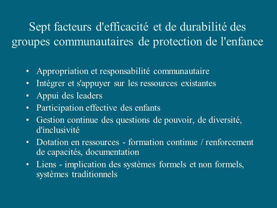 Sept facteurs d'efficacité et de durabilité des groupes communautaires de protection de l'enfance Appropriation et responsabilité communautaire Intégr