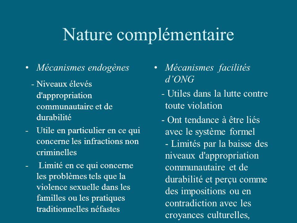 Nature complémentaire Mécanismes endogènes - Niveaux élevés d'appropriation communautaire et de durabilité -Utile en particulier en ce qui concerne le