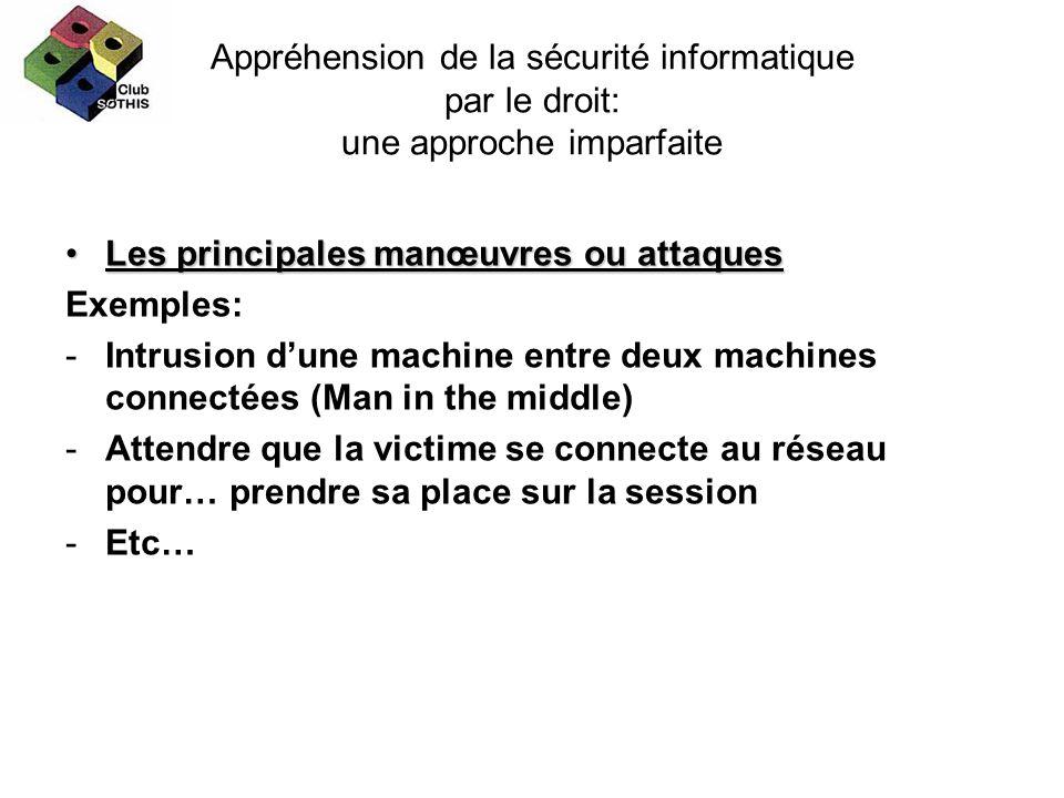 Appréhension de la sécurité informatique par le droit: une approche imparfaite Les principales manœuvres ou attaquesLes principales manœuvres ou attaq