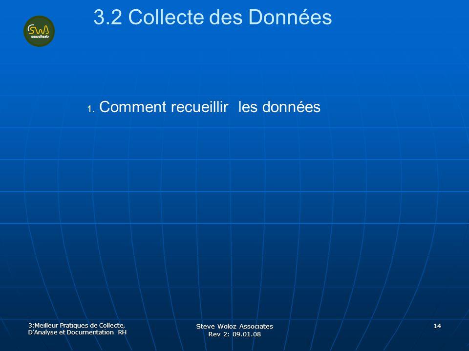 Steve Woloz Associates Rev 2: 09.01.08 14 3.2 Collecte des Données 1. 1. Comment recueillir les données 3:Meilleur Pratiques de Collecte, DAnalyse et