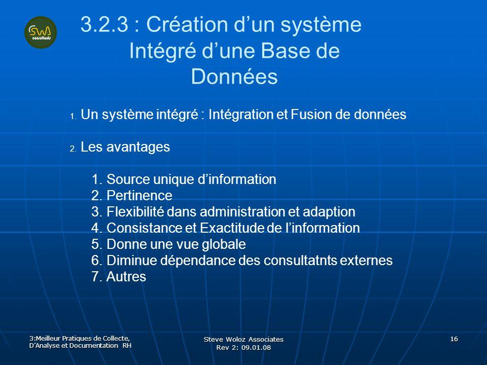 Steve Woloz Associates Rev 2: 09.01.08 16 3.2.3 : Création dun système Intégré dune Base de Données 1. 1. Un système intégré : Intégration et Fusion d