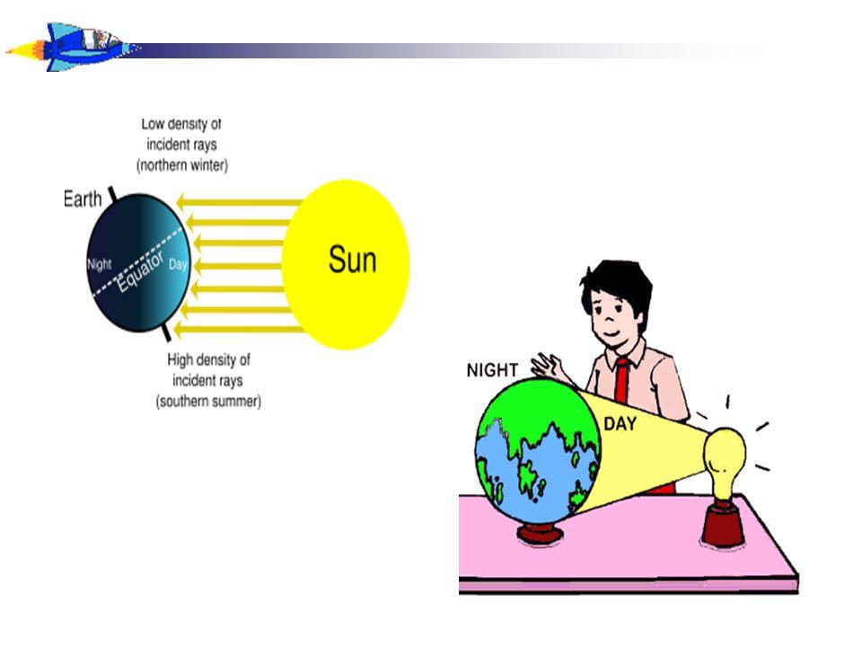 La Terre tourne et tout le monde expérience le jour et nuit.