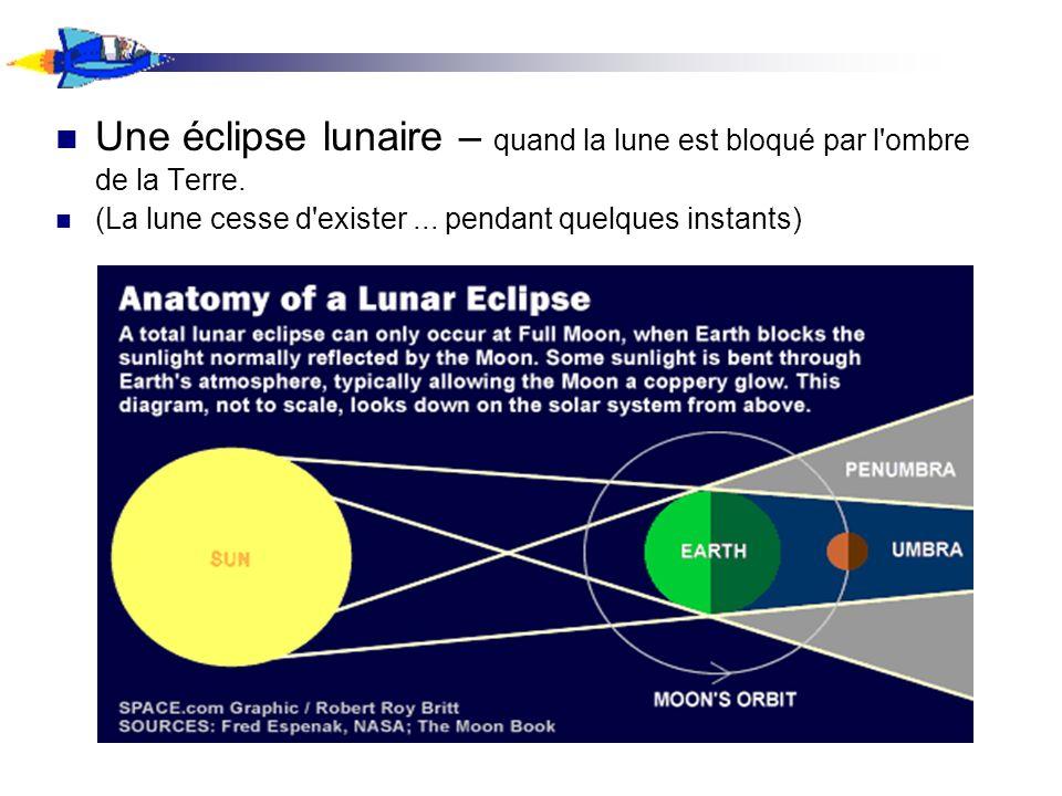 Une éclipse lunaire – quand la lune est bloqué par l'ombre de la Terre. (La lune cesse d'exister... pendant quelques instants)
