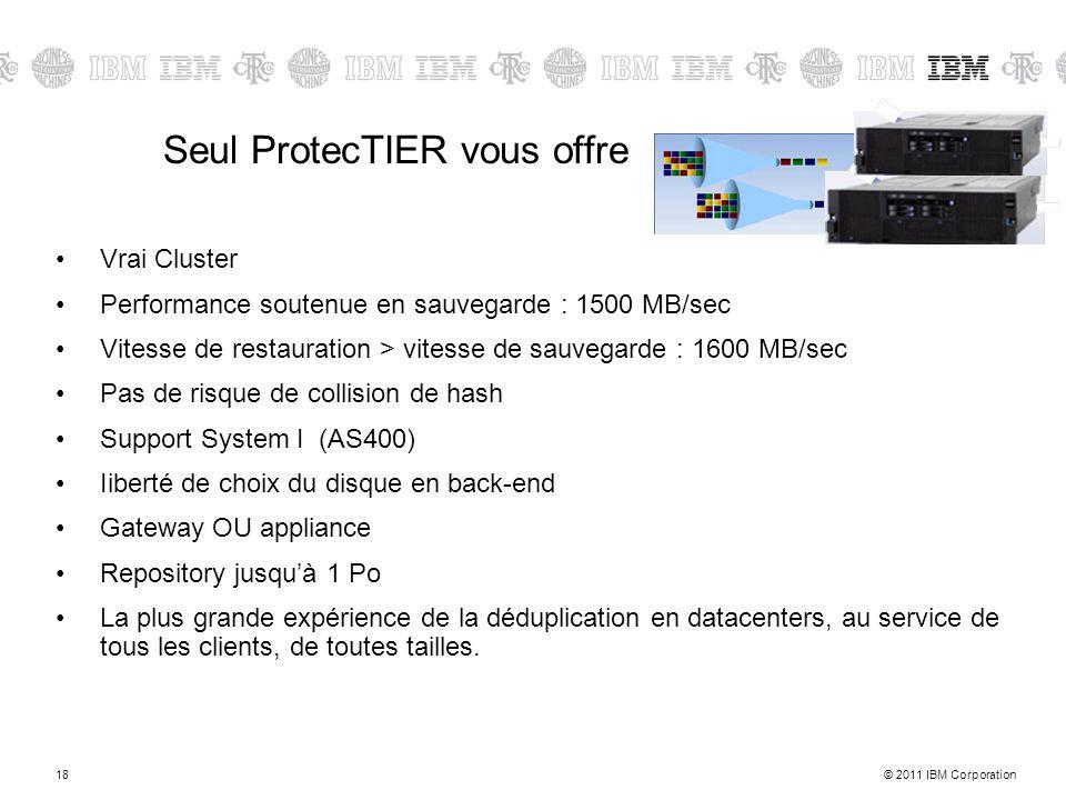 © 2011 IBM Corporation18 Seul ProtecTIER vous offre Vrai Cluster Performance soutenue en sauvegarde : 1500 MB/sec Vitesse de restauration > vitesse de sauvegarde : 1600 MB/sec Pas de risque de collision de hash Support System I (AS400) Iiberté de choix du disque en back-end Gateway OU appliance Repository jusquà 1 Po La plus grande expérience de la déduplication en datacenters, au service de tous les clients, de toutes tailles.