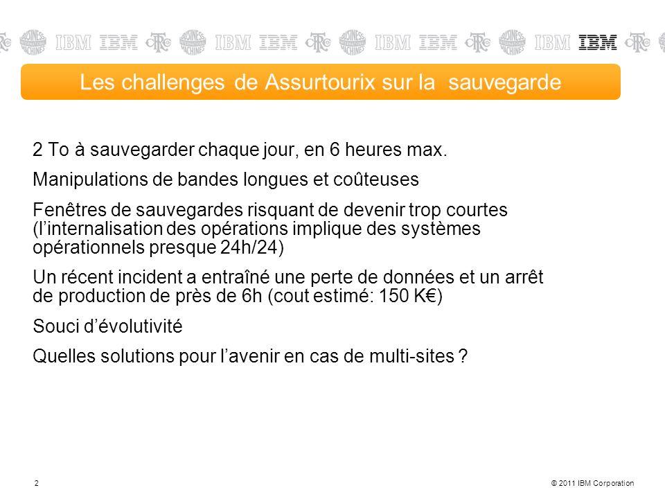 © 2011 IBM Corporation2 2 To à sauvegarder chaque jour, en 6 heures max.