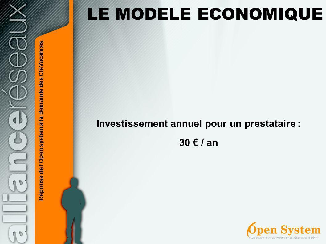 Investissement annuel pour un prestataire : 30 / an LE MODELE ECONOMIQUE Réponse de lOpen system à la demande des CléVacances