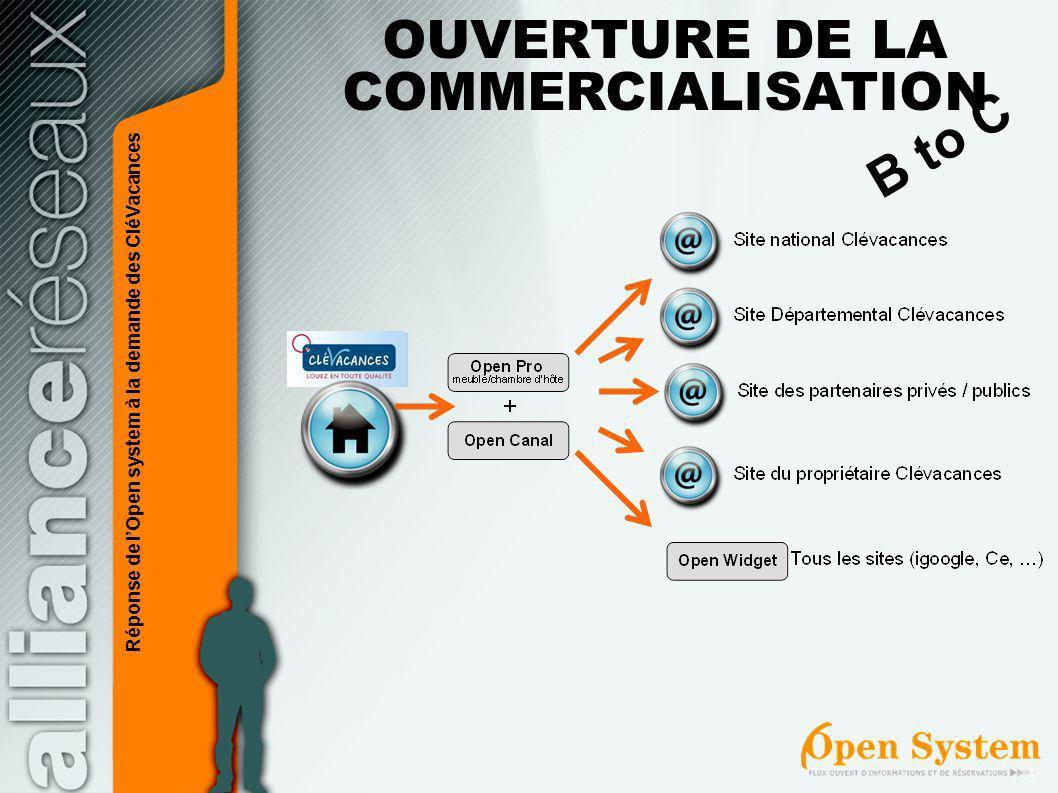 B to C OUVERTURE DE LA COMMERCIALISATION Réponse de lOpen system à la demande des CléVacances