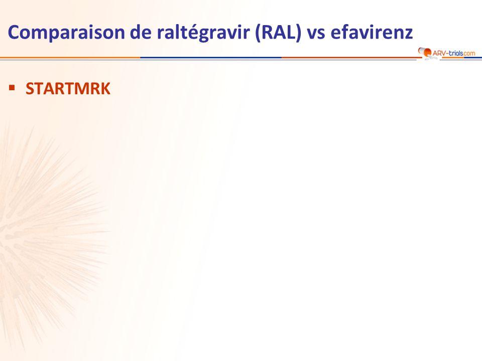 Comparaison de raltégravir (RAL) vs efavirenz STARTMRK