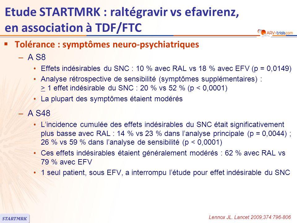 Etude STARTMRK : raltégravir vs efavirenz, en association à TDF/FTC Echec virologique : définition –Non-réponse = ARN VIH > 50 c/ml à S24 ou lors de linterruption prématurée de létude, ou interruption prématurée de létude sans avoir obtenu un taux dARN VIH < 50 c/ml –Ou Rebond = après une réponse initiale, ARN VIH confirmé > 50 c/ml Emergence de résistance lors de léchec virologique RAL n = 281 EFV n = 282 Echec virologique, selon la définition de létude27 (9,6 %)39 (13,8 %) Evalués pour lémergence de mutations de résistance *9 **7 ** Absence de données (problème technique)12 Mutations de résistance à RAL + résistance à FTC / nombre testés 4 3/3 - Mutations de résistance à EFV + résistance à FTC / nombre testés - 3 1/1 * Test génotypique réalisé seulement chez les patients avec ARN VIH > 400 c/ml ** 4 patients supplémentaires avec test génotypique et ARN VIH > 400 c/ml ont ultérieurement obtenu un taux dARN VIH < 50 c/ml ; 3 sous RAL : mutations de résistance à RAL chez 1/1 (2 non amplifiables) ; 1 sous EFV : pas de mutation de résistance STARTMRK Lennox JL.
