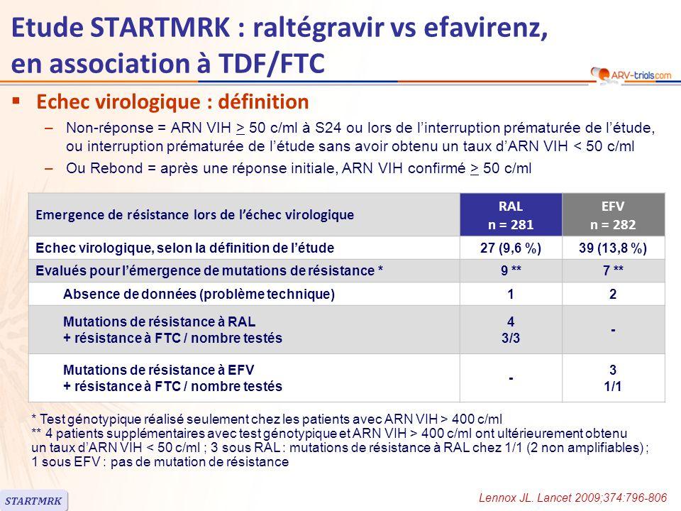 Etude STARTMRK : raltégravir vs efavirenz, en association à TDF/FTC Résumé - Conclusion –A 48 semaines de traitement, RAL était non inférieur à EFV, lorsque associé à TDF/FTC –Sous RAL + TDF/FTC, la décroissance de la charge virale était plus rapide (significativement plus de patients avec ARN VIH < 50 c/ml aux semaines 2 à 16) –Augmentation plus importante des CD4 avec RAL –Lors de léchec virologique, émergence de mutations de résistance à RAL dans la moitié des cas (pour lesquels un génotype était disponible) –RAL était associé à une fréquence significativement moindre que EFV deffets indésirables globaux ou liés au traitement, ainsi que deffets indésirables du SNC –Les modifications moyennes des lipides étaient moins importantes avec RAL quavec EFV –RAL + TDF/FTC est une alternative à EFV + TDF/FTC pour le traitement de 1 ère ligne chez les patients infectés par le VIH naïfs dantirétroviraux STARTMRK Lennox JL.