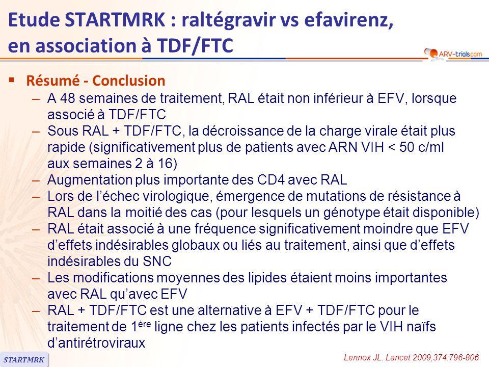 Etude STARTMRK : raltégravir vs efavirenz, en association à TDF/FTC Résumé - Conclusion –A 48 semaines de traitement, RAL était non inférieur à EFV, l